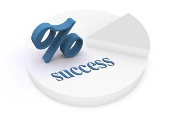 98% Success Rate